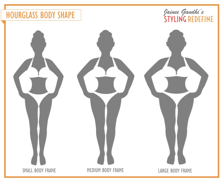 4cc75c2680 Characteristics of a Hourglass Body Shape