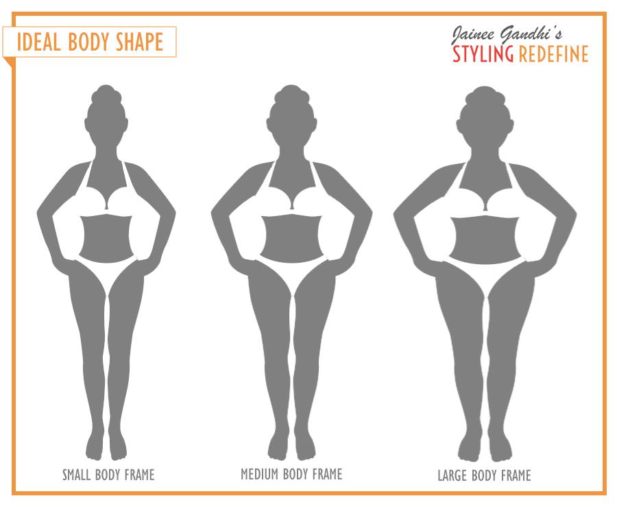 Ideal Body Shape – Styling ReDefine